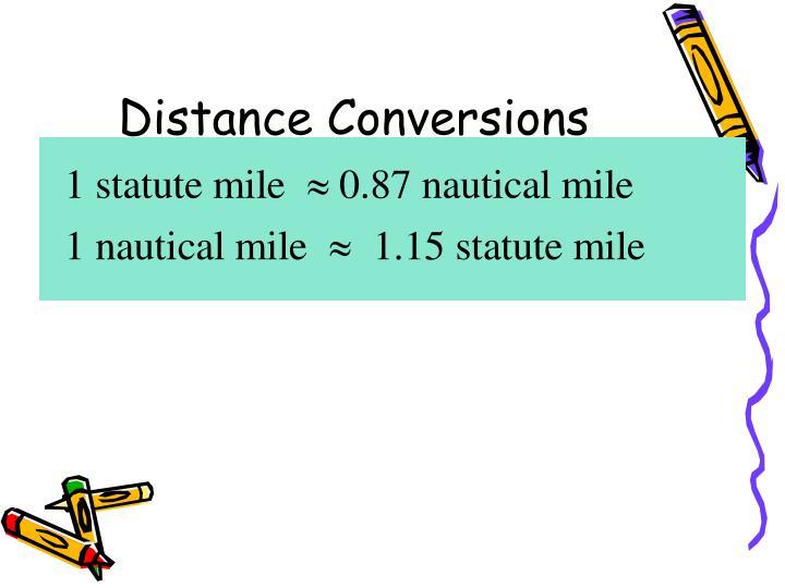 Distance Conversions