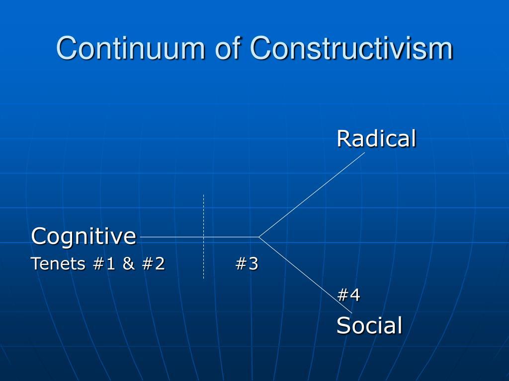 Continuum of Constructivism