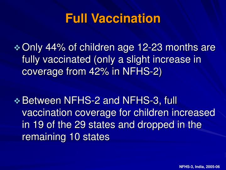 Full Vaccination