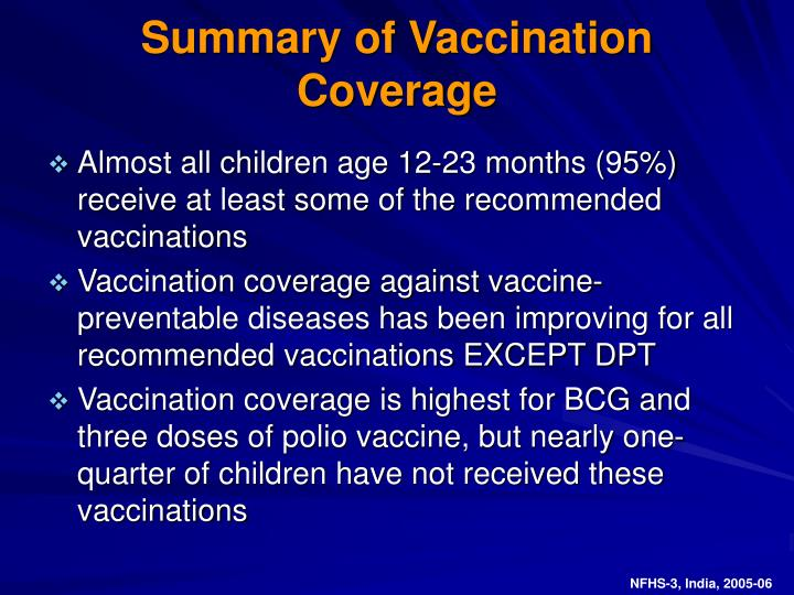 Summary of Vaccination Coverage