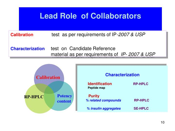 Lead Role  of Collaborators