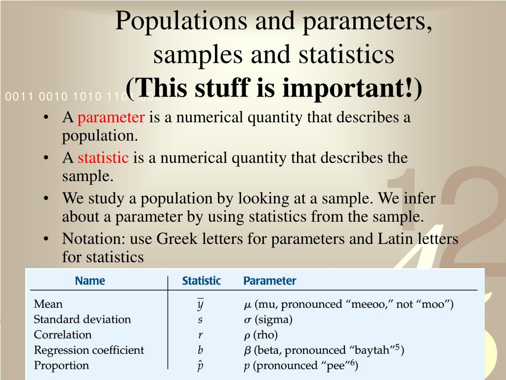 Populations and parameters,