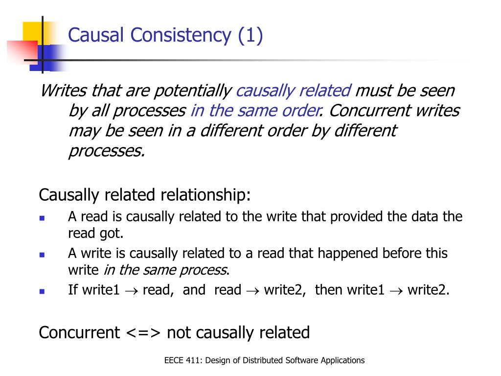 Causal Consistency (1)