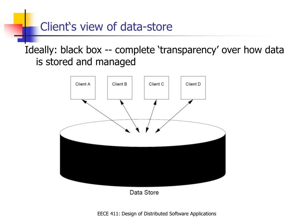 Client's view of data-store