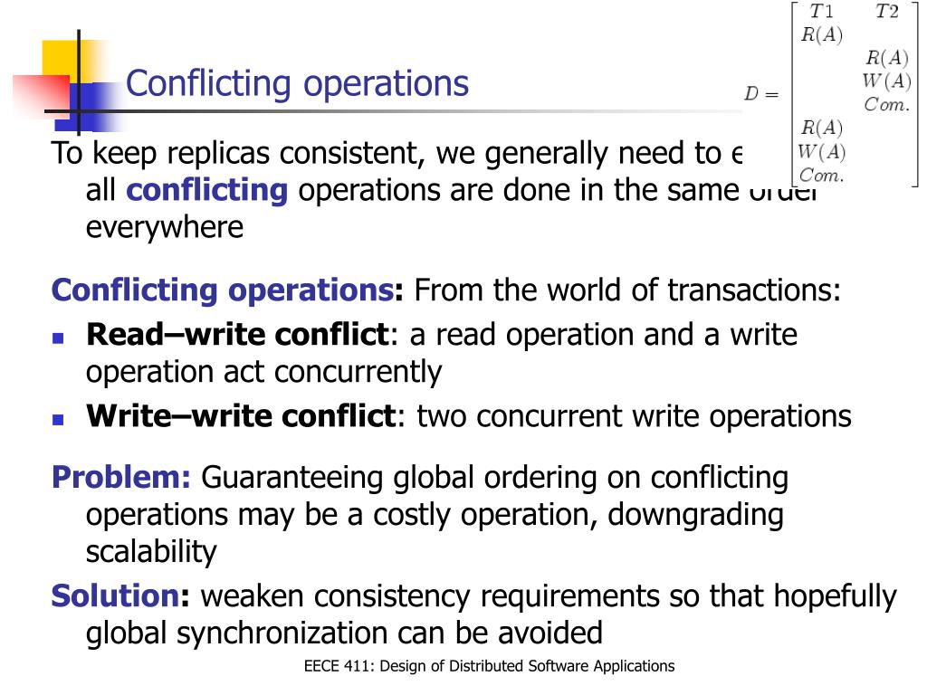 Conflicting operations