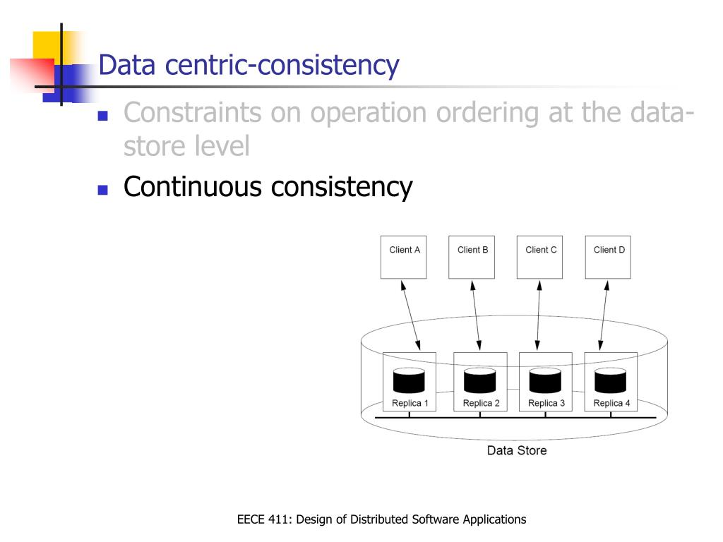 Data centric-consistency
