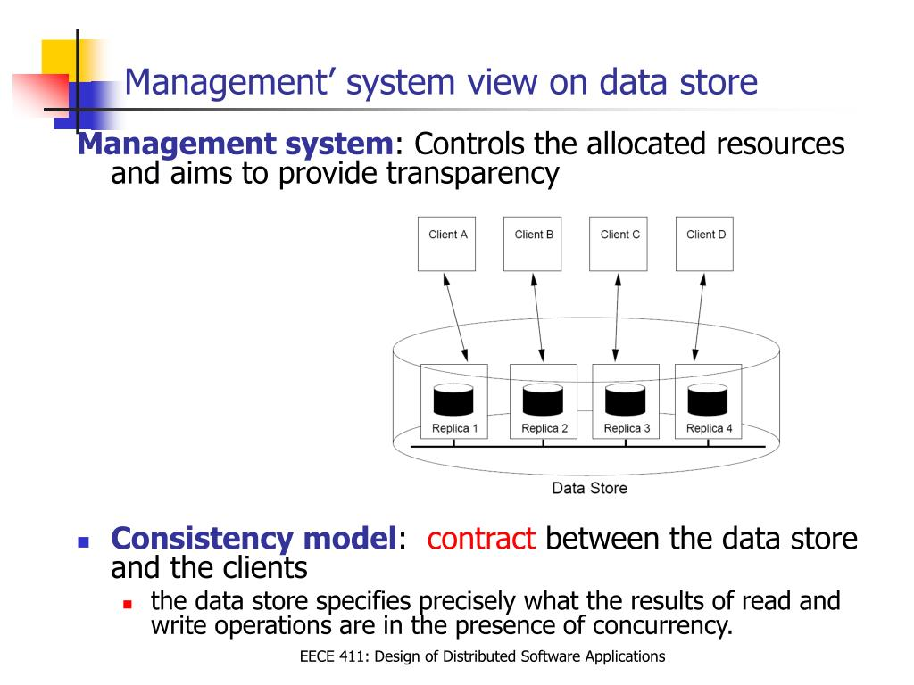 Management' system view on data store