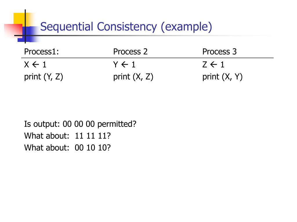 Sequential Consistency (example)