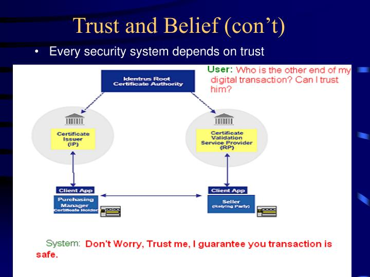 Trust and Belief (con't)