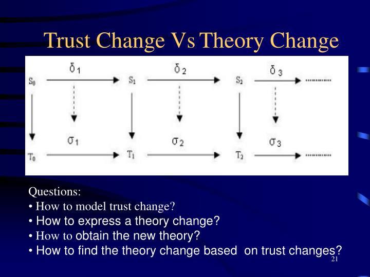 Trust Change Vs