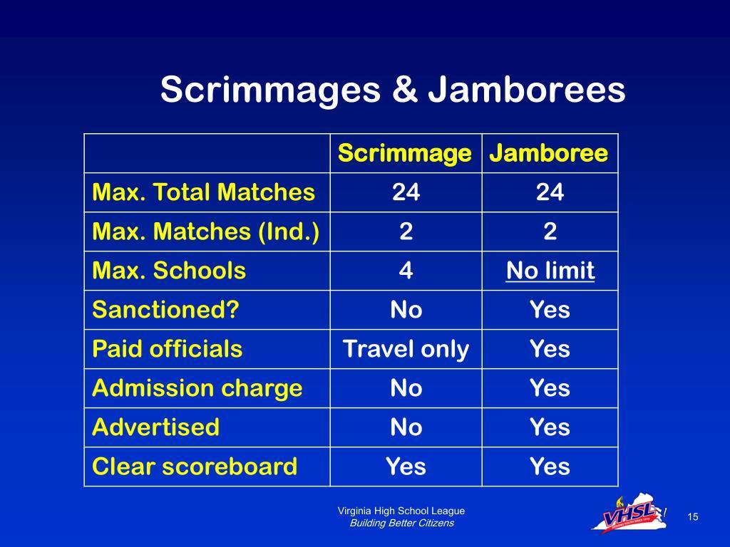 Scrimmages & Jamborees