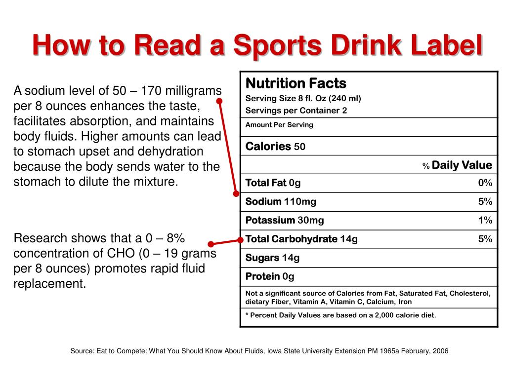 How to Read a Sports Drink Label