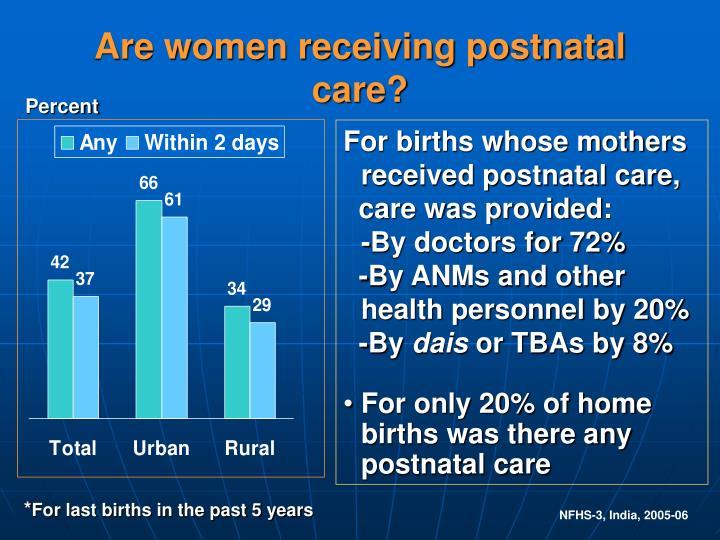 Are women receiving postnatal care?