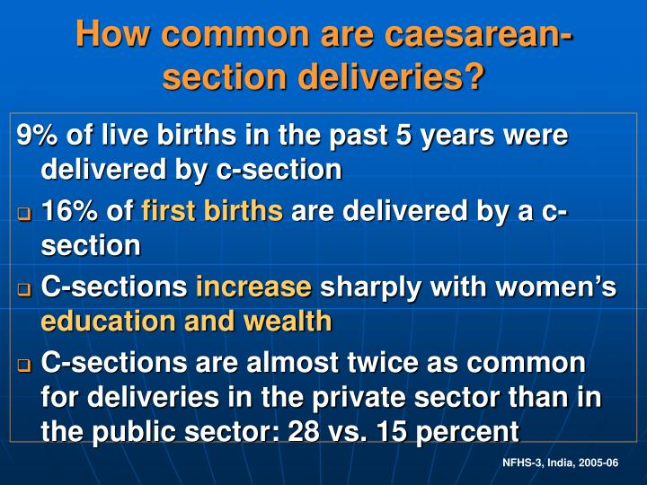 How common are caesarean-section deliveries?
