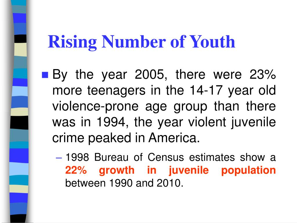 Rising Number of Youth