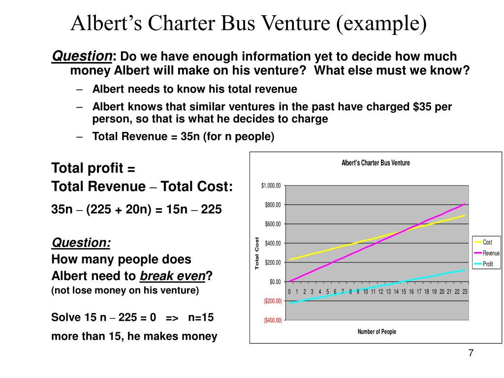 Albert's Charter Bus Venture (example)