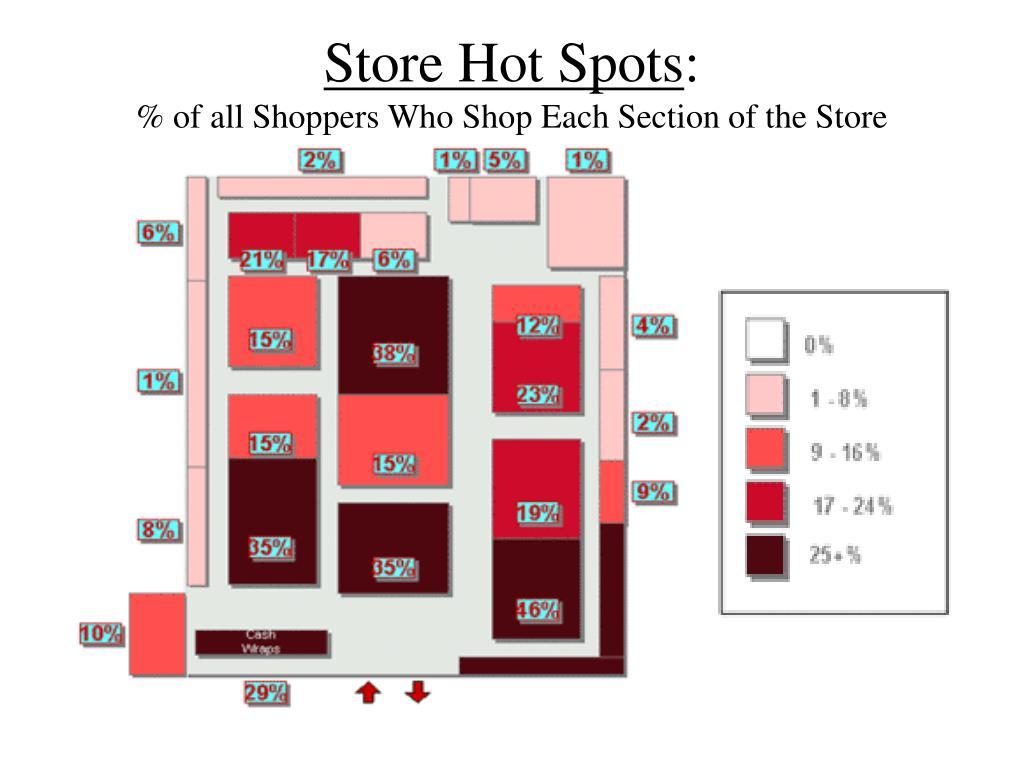 Store Hot Spots