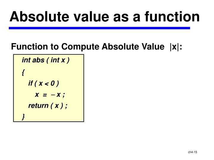 Absolute value as a function