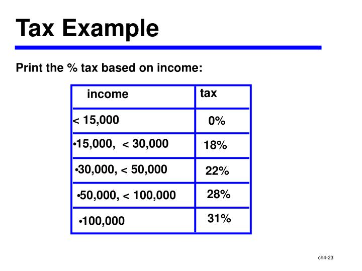 Tax Example