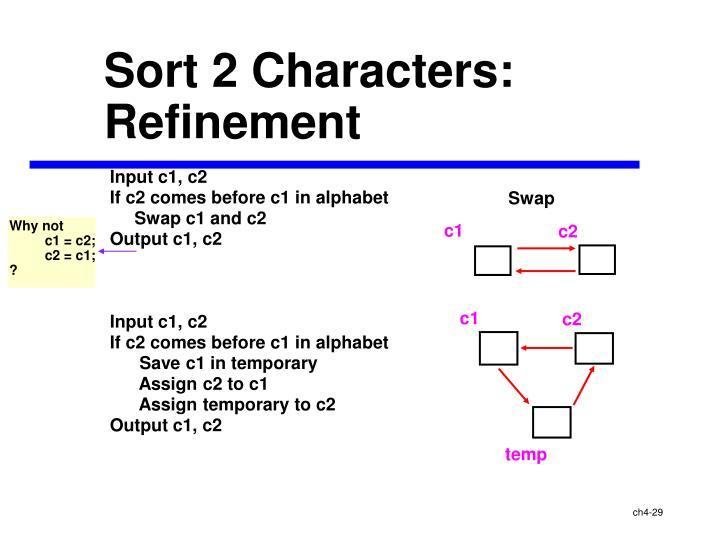 Sort 2 Characters: