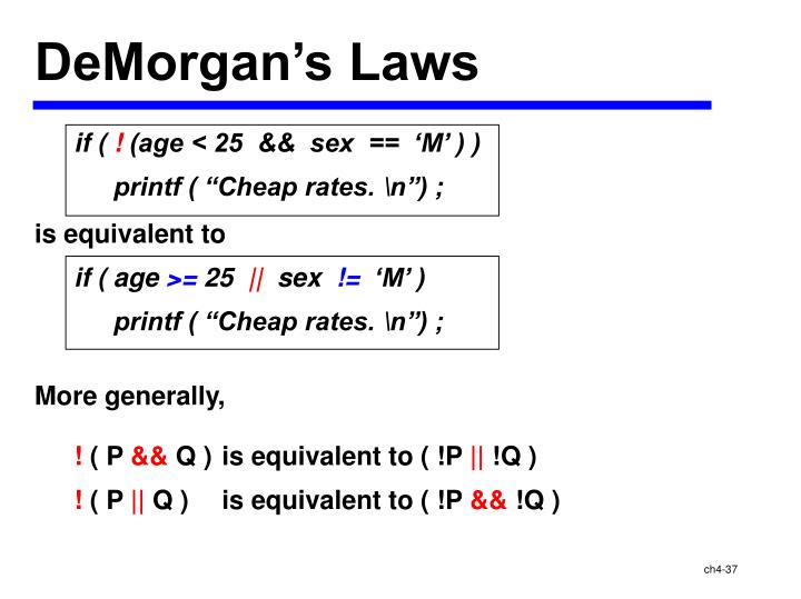DeMorgan's Laws