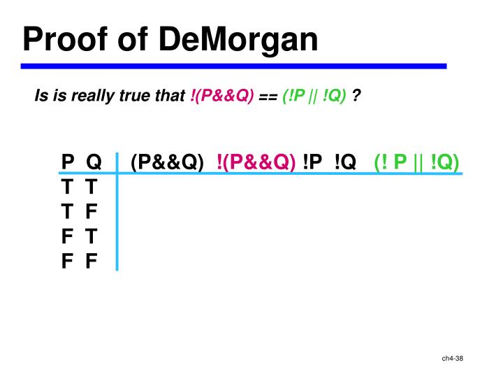 Proof of DeMorgan