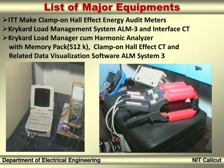 ITT Make Clamp-on Hall Effect Energy Audit Meters