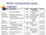 which components cause crashes