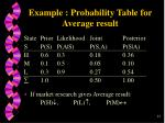 example probability table for average result
