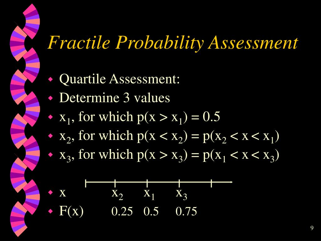 Fractile Probability Assessment