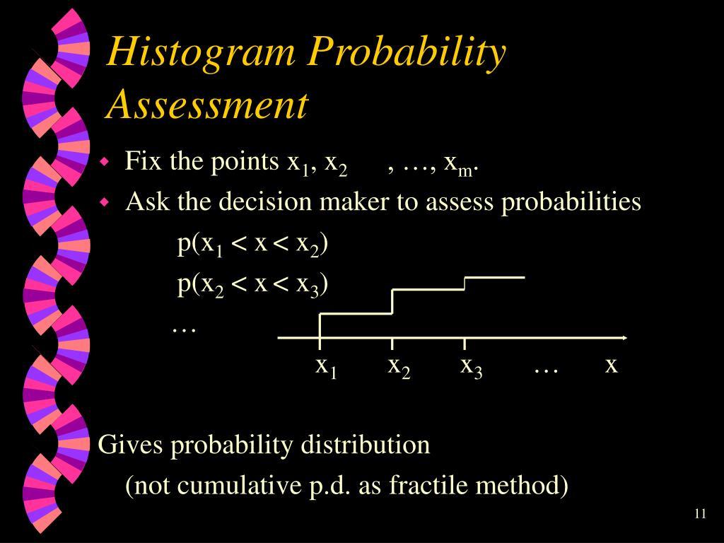 Histogram Probability Assessment