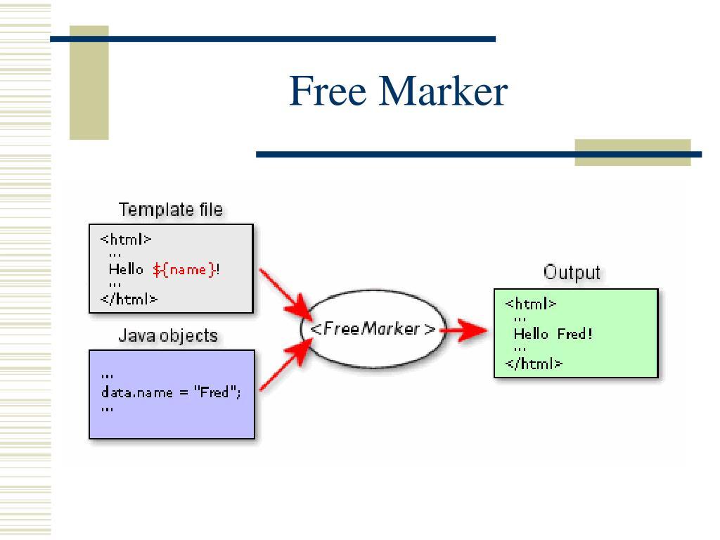 Free Marker