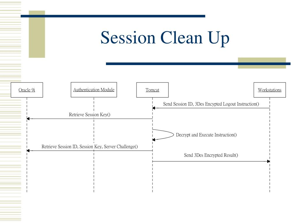 Session Clean Up