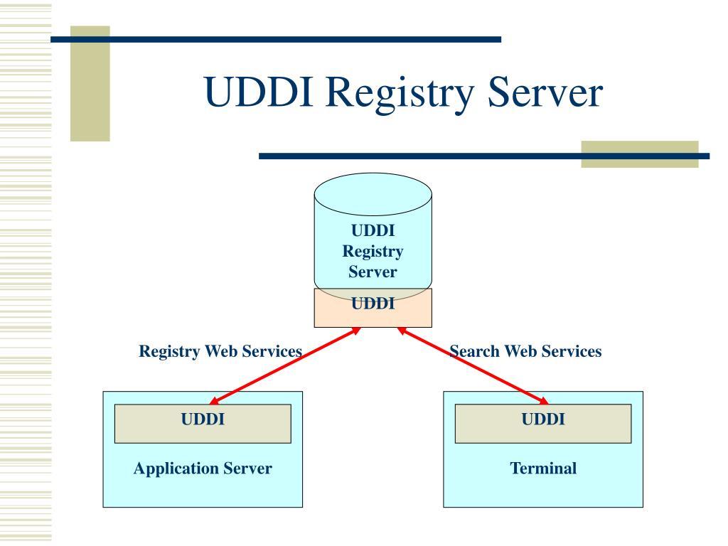UDDI Registry Server