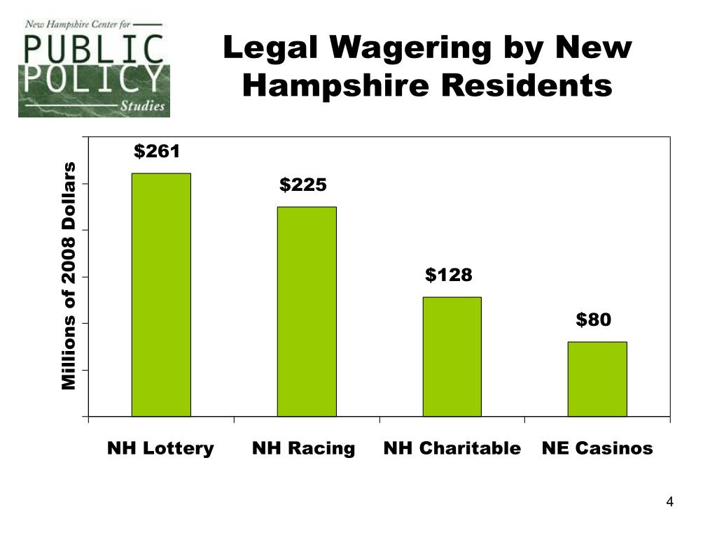 Legal Wagering by New Hampshire Residents