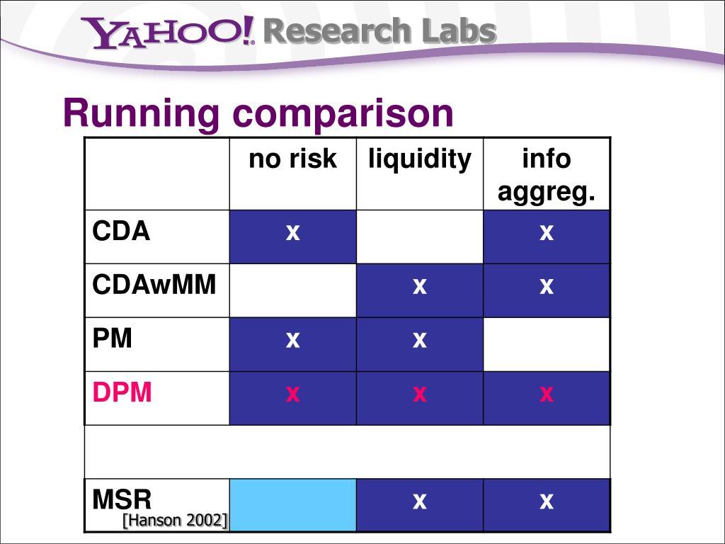 Running comparison