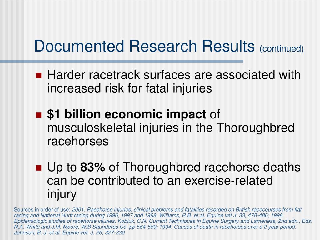Documented Research Results