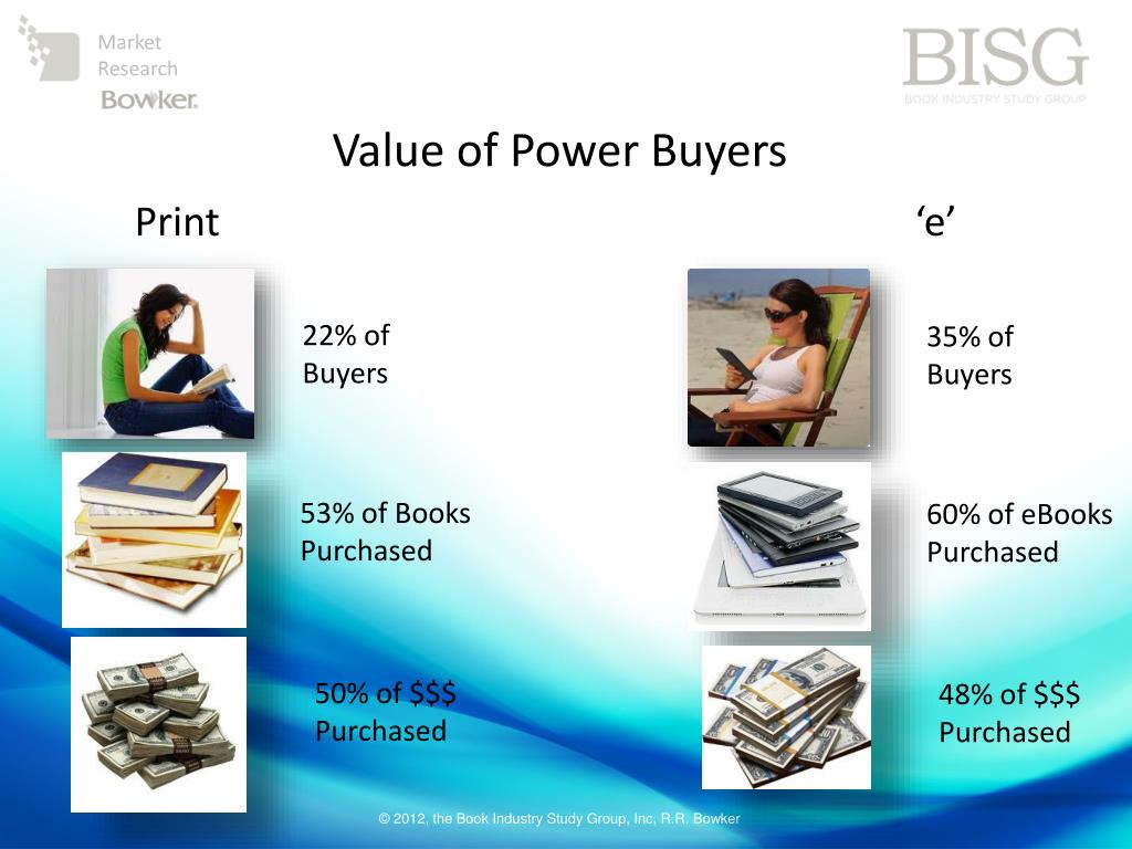 Value of Power Buyers