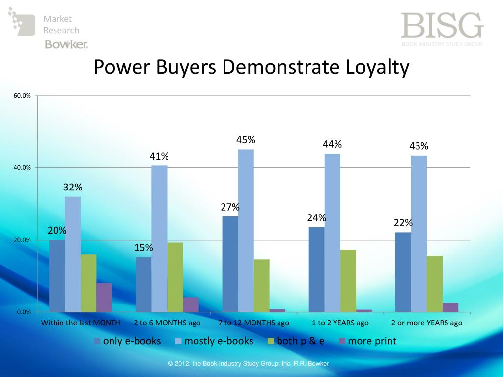Power Buyers