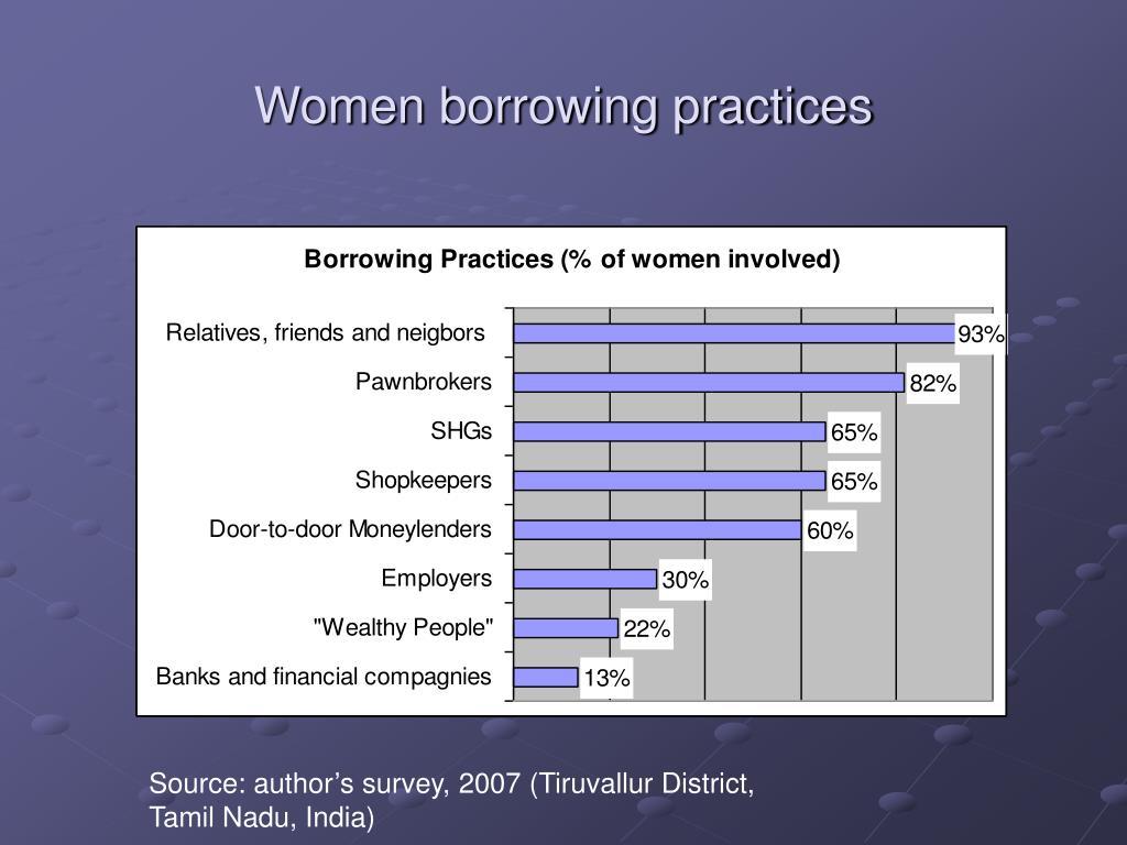 Women borrowing practices