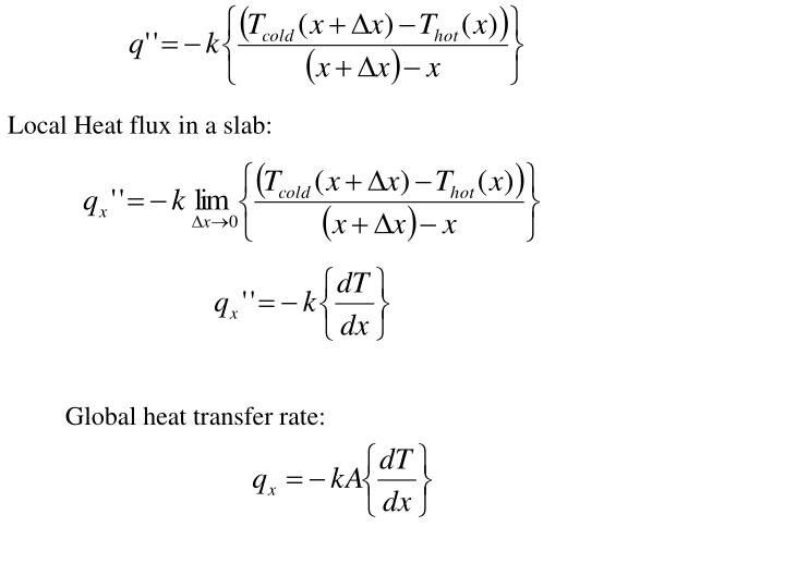 Local Heat flux in a slab: