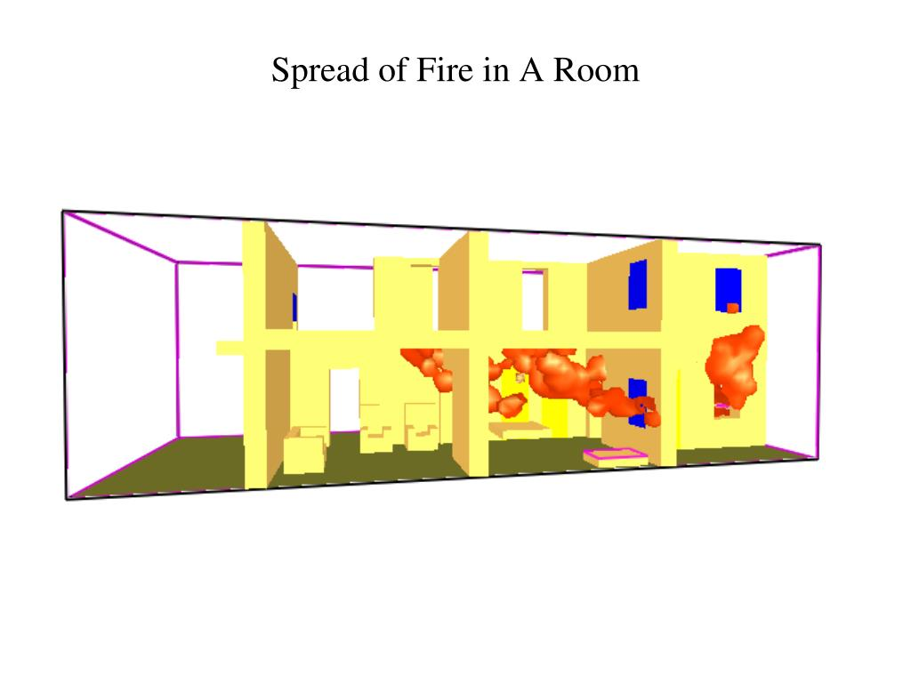Spread of Fire in A Room