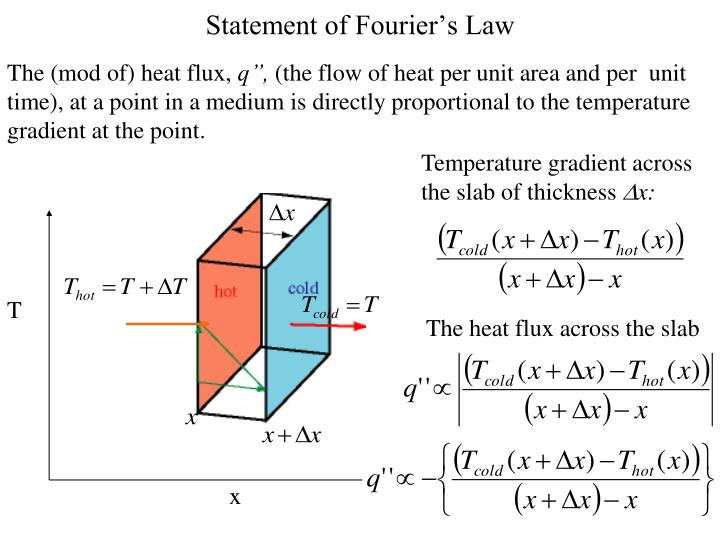 Statement of fourier s law