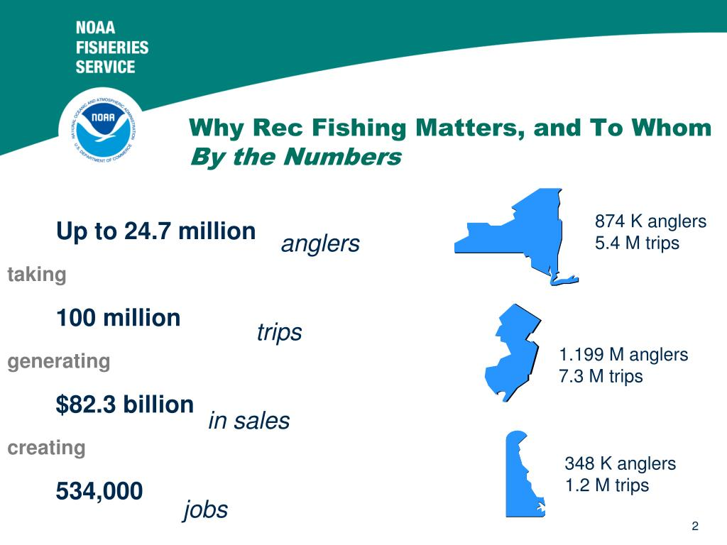 Why Rec Fishing Matters, and To Whom