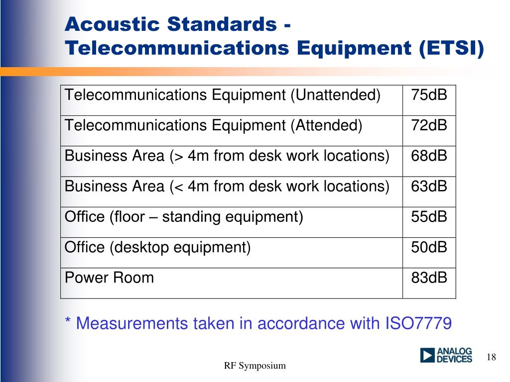 Acoustic Standards - Telecommunications Equipment (ETSI)