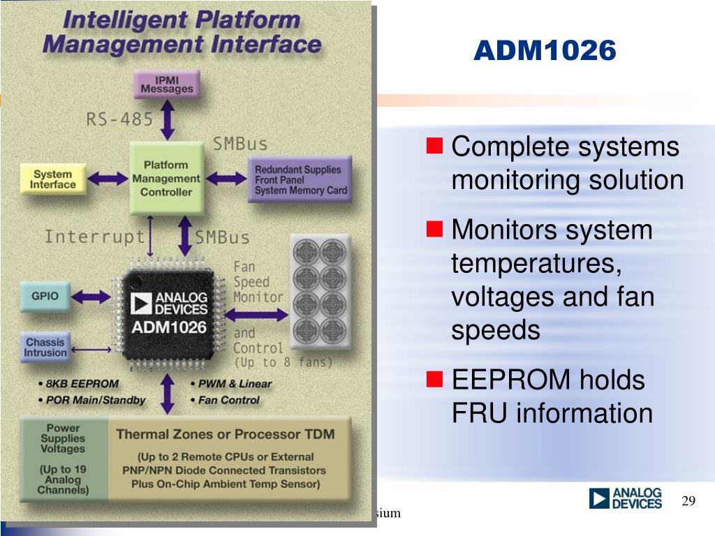 ADM1026