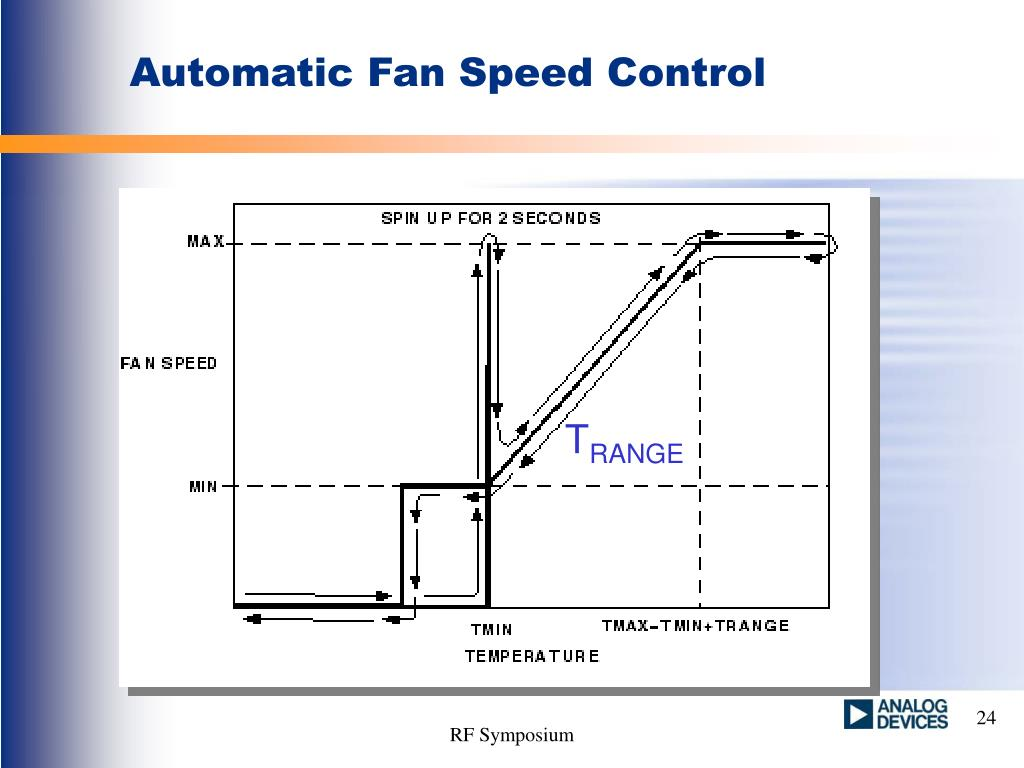 Automatic Fan Speed Control