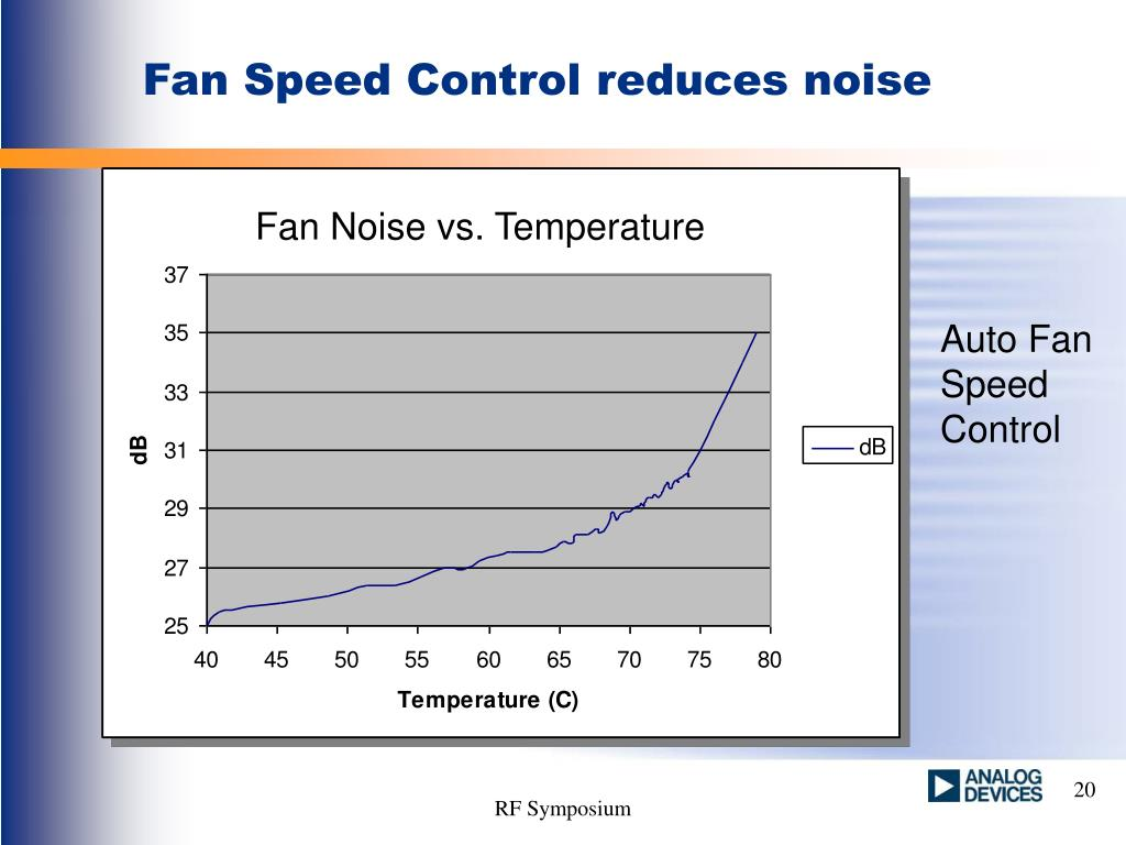 Fan Noise vs. Temperature