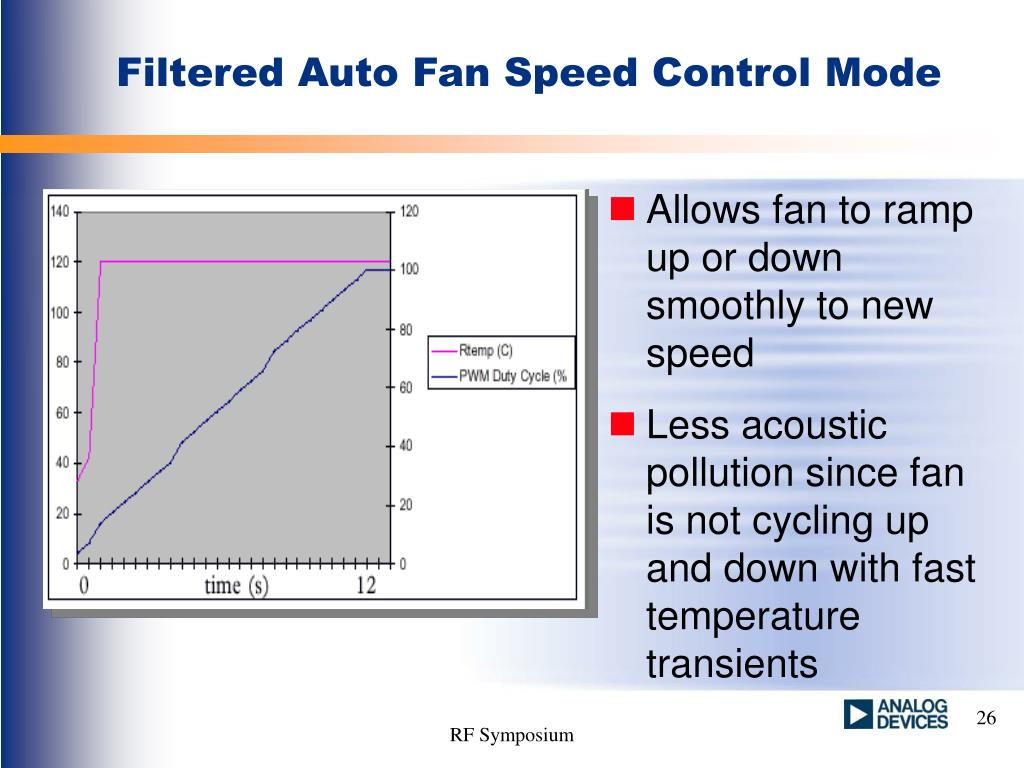 Filtered Auto Fan Speed Control Mode