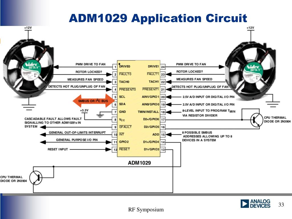 ADM1029 Application Circuit
